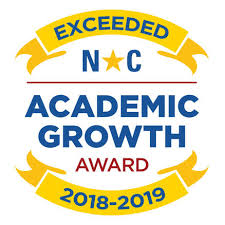 Exceeded Growth Award