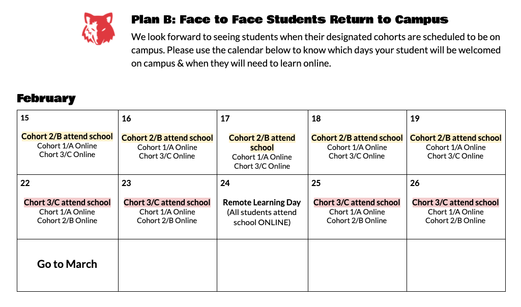 Plan B Students Return to Campus: A Cohort Calendar