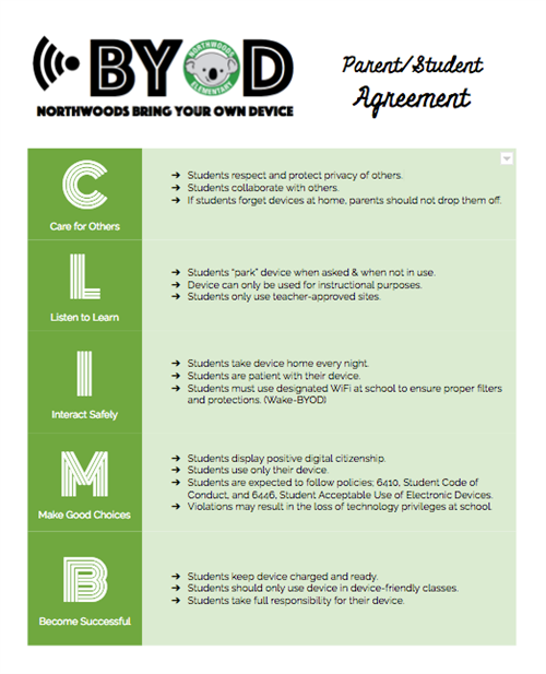 BYOD Parent/Student Agreement