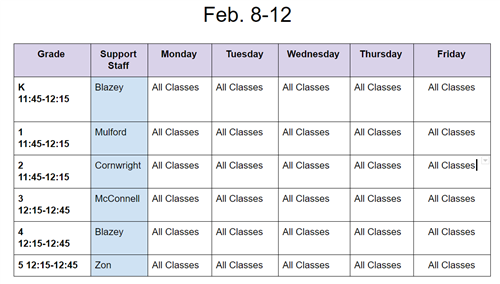 Lunch Bunch for 2/8-2/12