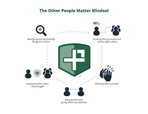 Other People Matter Mindset