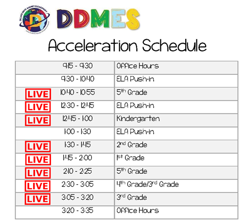 Acceleration Schedule