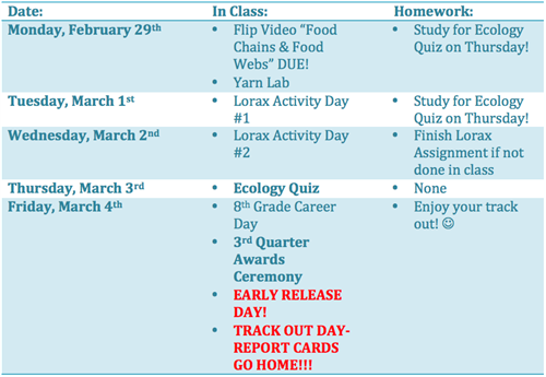Week of February 29-March 4