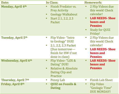 Week of April 4-8