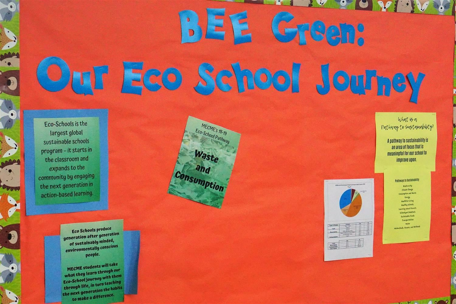 MECME Receives Bronze Award as an Eco-School