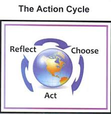 The Action Cycle