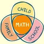 Schoolwide Math Night & Open House (Tracks 1 & 3)
