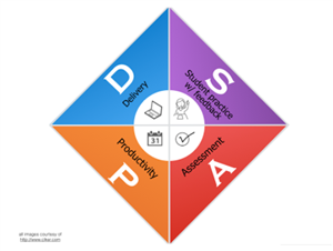 DSAP Framework Logo